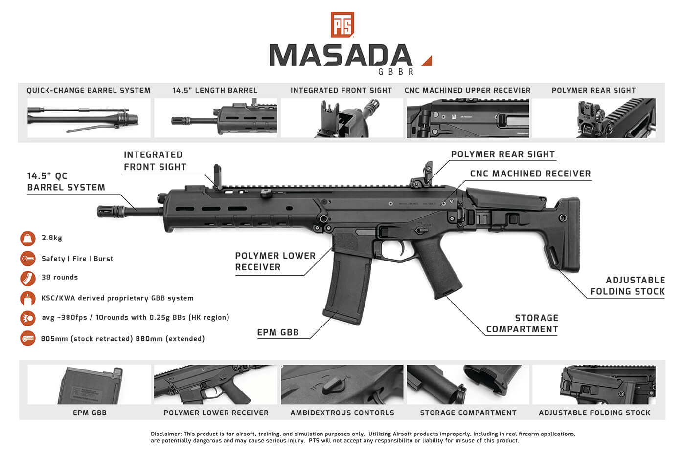 PTS Masada Features