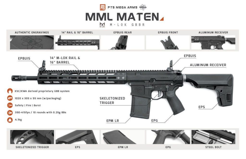 PTS Mega Arms MML Maten